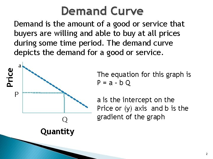 Demand Curve Price Demand is the amount of a good or service that buyers