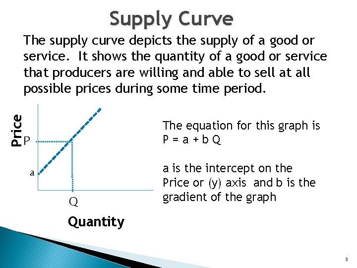 Supply Curve Price The supply curve depicts the supply of a good or service.