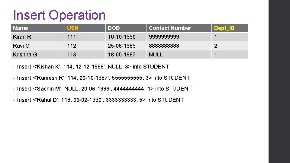 Insert Operation Name USN DOB Contact Number Dept_ID Kiran R 111 10 -10 -1990