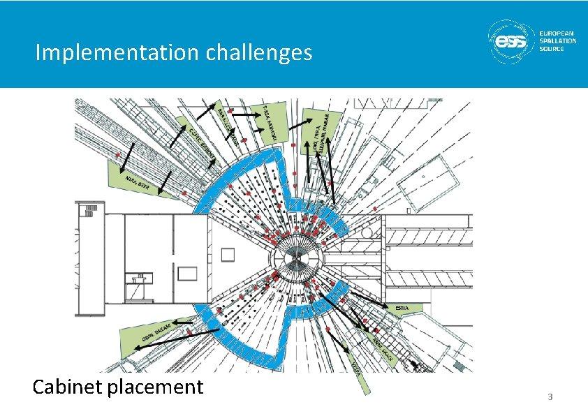 Implementation challenges Cabinet placement 3