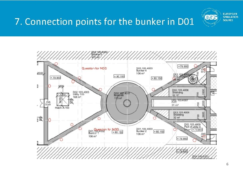 7. Connection points for the bunker in D 01 6