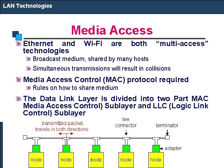 """LAN Technologies Media Access Ethernet and technologies Wi-Fi are both """"multi-access"""" Broadcast medium, shared"""