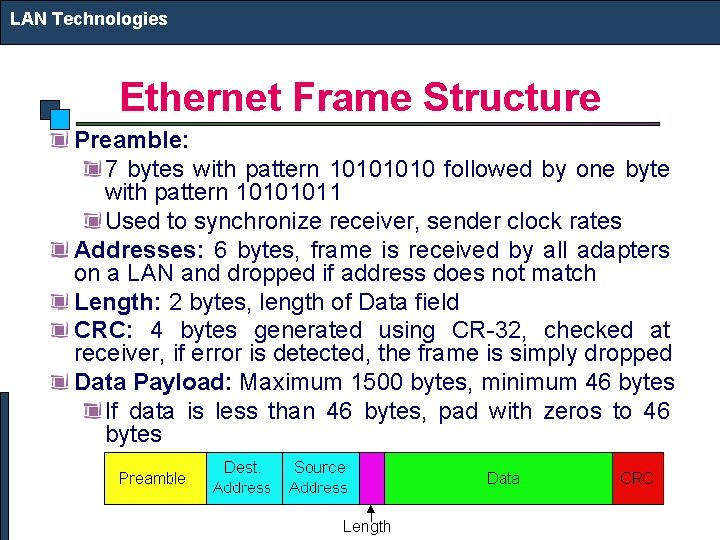LAN Technologies Ethernet Frame Structure Preamble: 7 bytes with pattern 1010 followed by one