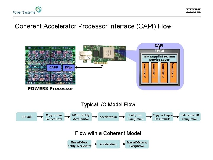Coherent Accelerator Processor Interface (CAPI) Flow Typical I/O Model Flow DD Call Copy or