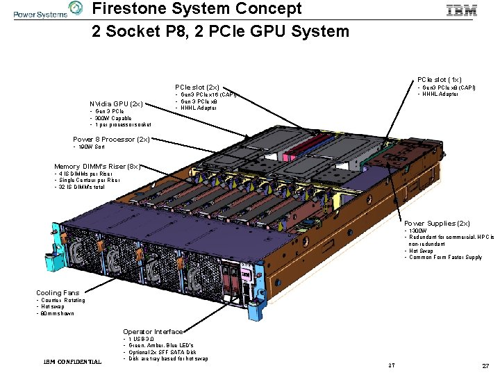 Firestone System Concept 2 Socket P 8, 2 PCIe GPU System PCIe slot (1