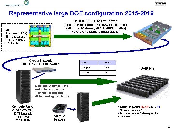Representative large DOE configuration 2015 -2018 POWER 8 2 Socket Server 2 P 8