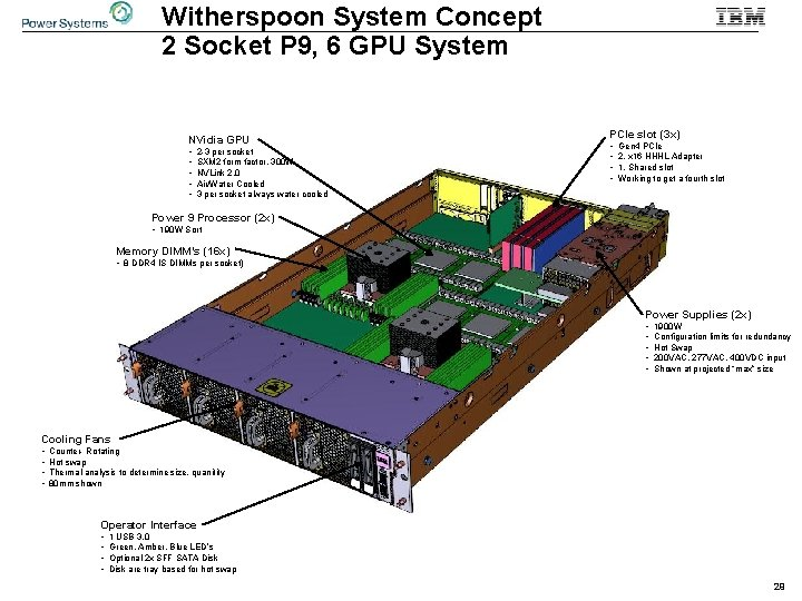 Witherspoon System Concept 2 Socket P 9, 6 GPU System NVidia GPU • •