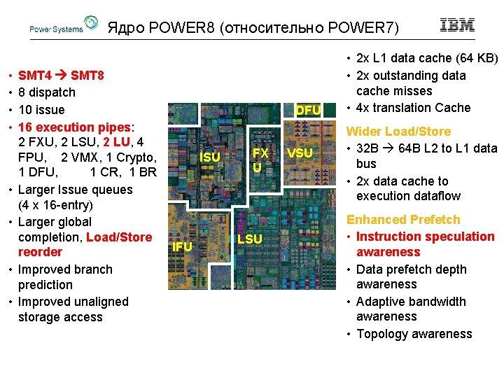 Ядро POWER 8 (относительно POWER 7) • • SMT 4 SMT 8 8 dispatch