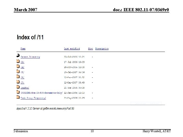 March 2007 Submission doc. : IEEE 802. 11 -07/0369 r 0 10 Harry Worstell,