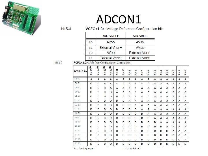 ADCON 1
