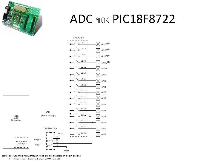 ADC ของ PIC 18 F 8722