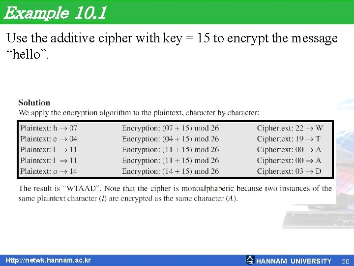 Example 10. 1 Use the additive cipher with key = 15 to encrypt the