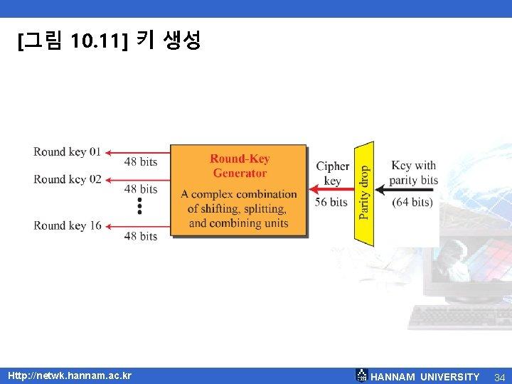 [그림 10. 11] 키 생성 Http: //netwk. hannam. ac. kr HANNAM UNIVERSITY 34