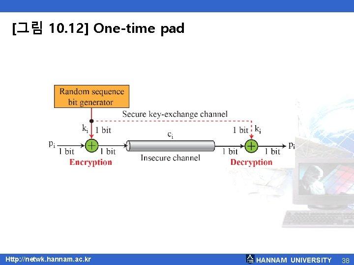 [그림 10. 12] One-time pad Http: //netwk. hannam. ac. kr HANNAM UNIVERSITY 38