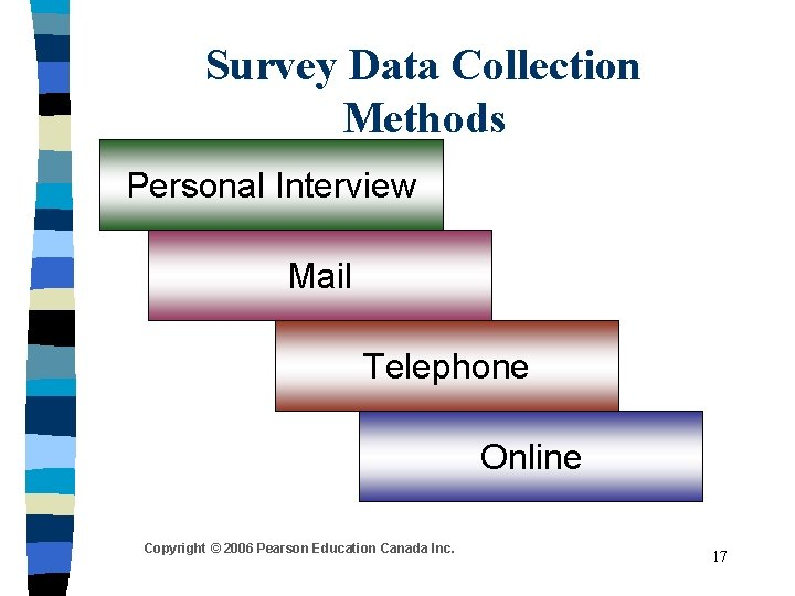 Survey Data Collection Methods Personal Interview Mail Telephone Online Copyright © 2006 Pearson Education