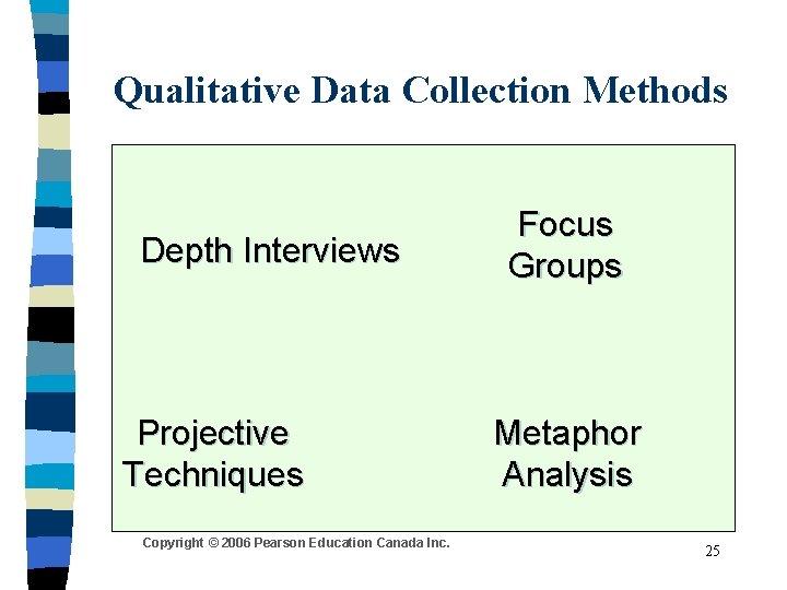 Qualitative Data Collection Methods Depth Interviews Projective Techniques Copyright © 2006 Pearson Education Canada