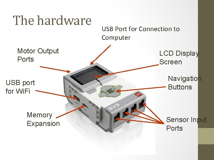 The hardware Motor Output Ports USB port for Wi. Fi Memory Expansion USB Port