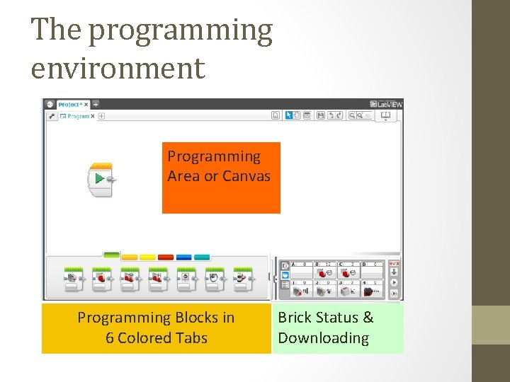The programming environment Programming Area or Canvas Programming Blocks in 6 Colored Tabs Brick
