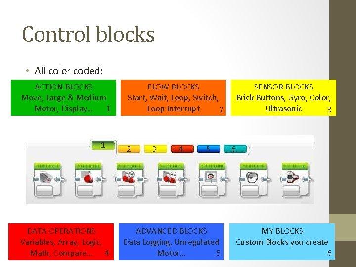 Control blocks • All color coded: ACTION BLOCKS Move, Large & Medium Motor, Display…