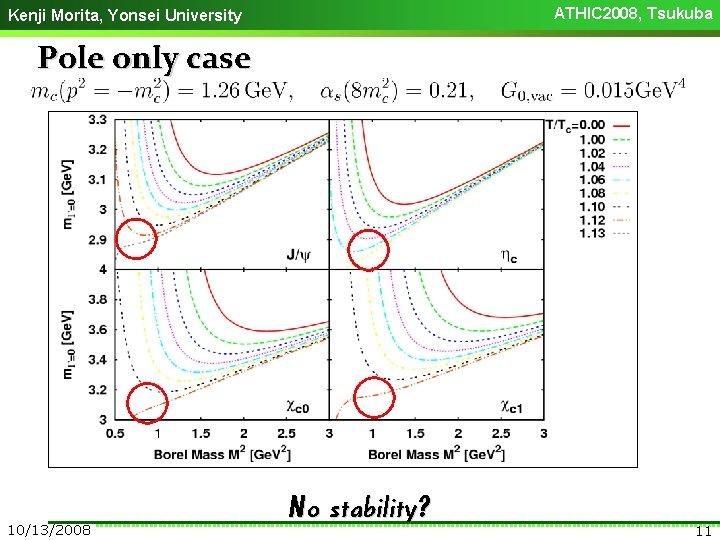 ATHIC 2008, Tsukuba Kenji Morita, Yonsei University Pole only case 10/13/2008 No stability? 11