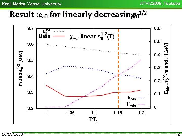 Kenji Morita, Yonsei University ATHIC 2008, Tsukuba Result : cc 0 for linearly decreasings