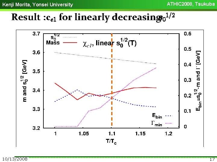 Kenji Morita, Yonsei University ATHIC 2008, Tsukuba Result : cc 1 for linearly decreasings