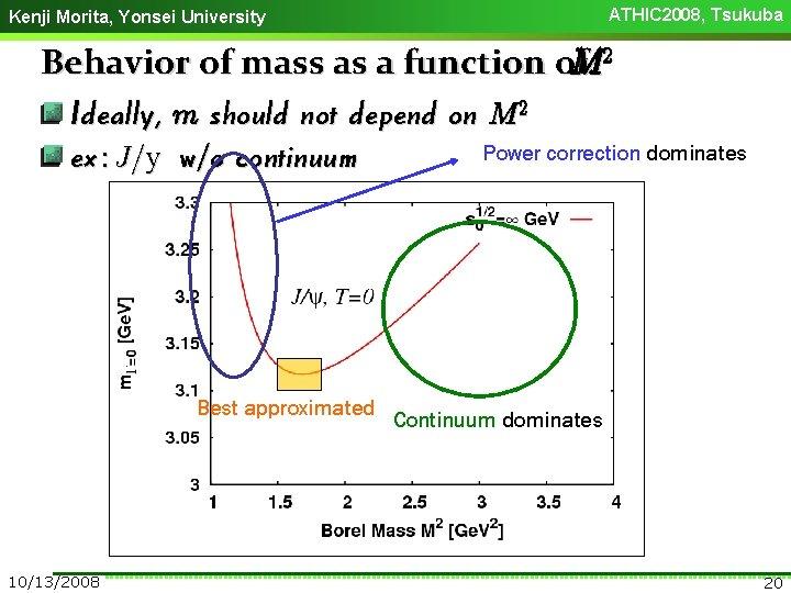 ATHIC 2008, Tsukuba Kenji Morita, Yonsei University Behavior of mass as a function of