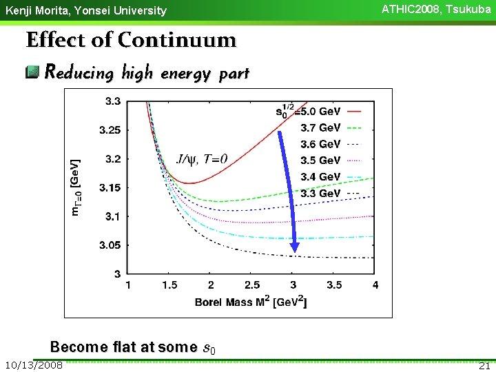 Kenji Morita, Yonsei University ATHIC 2008, Tsukuba Effect of Continuum Reducing high energy part