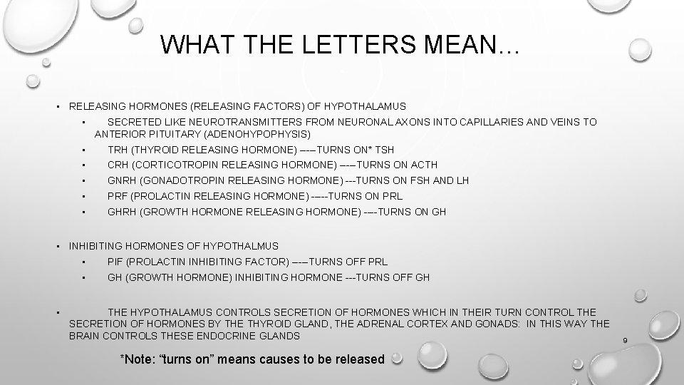 WHAT THE LETTERS MEAN… • RELEASING HORMONES (RELEASING FACTORS) OF HYPOTHALAMUS • SECRETED LIKE