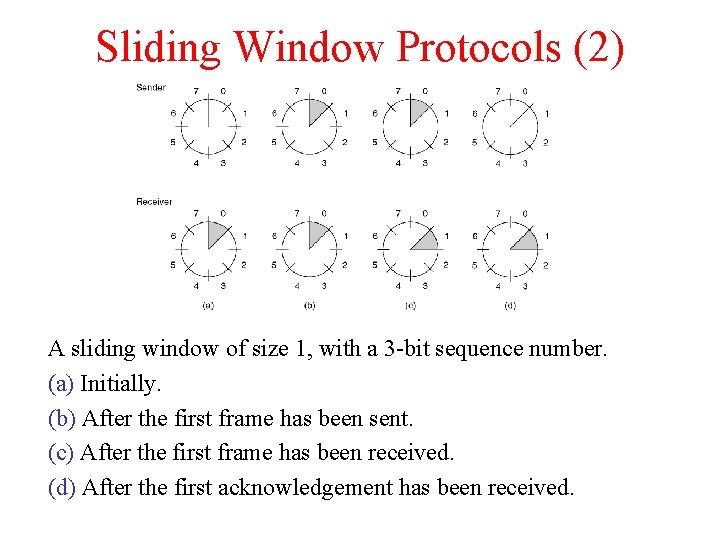 Sliding Window Protocols (2) A sliding window of size 1, with a 3 -bit