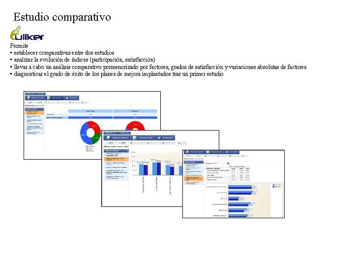 Estudio comparativo Permite • establecer comparativas entre dos estudios • analizar la evolución de