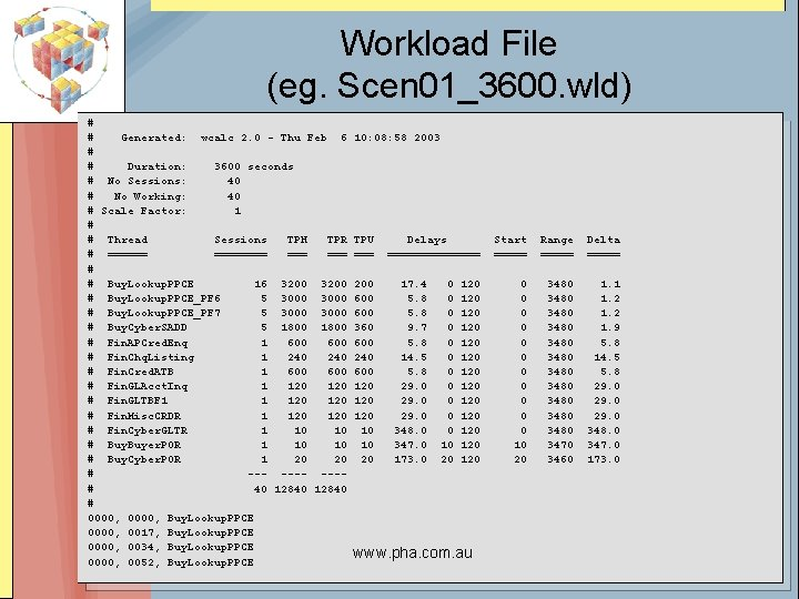 Workload File (eg. Scen 01_3600. wld) # # Generated: wcalc 2. 0 - Thu