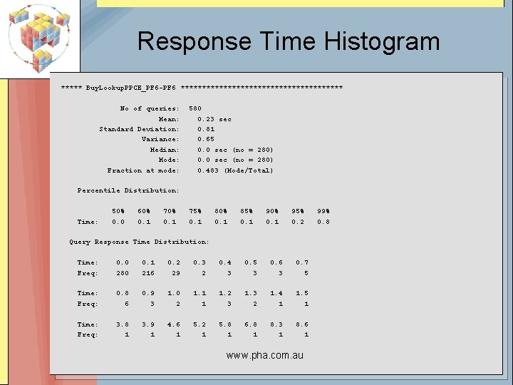 Response Time Histogram ***** Buy. Lookup. PPCE_PF 6 -PF 6 ******************* No of queries: