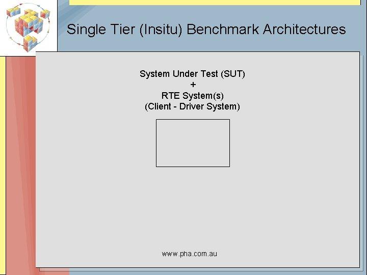 Single Tier (Insitu) Benchmark Architectures System Under Test (SUT) + RTE System(s) (Client -