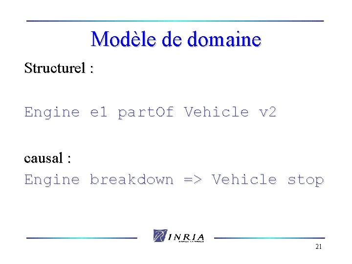 Modèle de domaine Structurel : Engine e 1 part. Of Vehicle v 2 causal