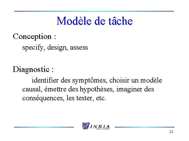 Modèle de tâche Conception : specify, design, assess Diagnostic : identifier des symptômes, choisir