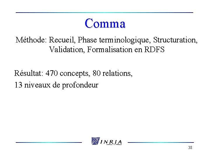 Comma Méthode: Recueil, Phase terminologique, Structuration, Validation, Formalisation en RDFS Résultat: 470 concepts, 80