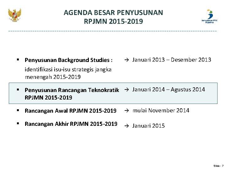 AGENDA BESAR PENYUSUNAN RPJMN 2015 -2019 § Penyusunan Background Studies : identifikasi isu-isu strategis