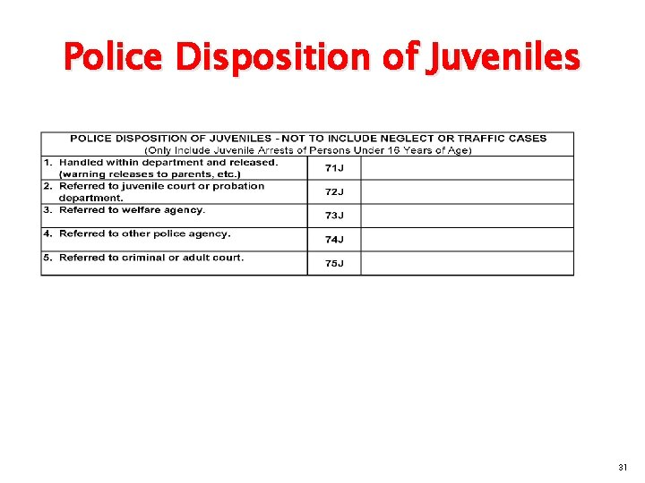 Police Disposition of Juveniles 31