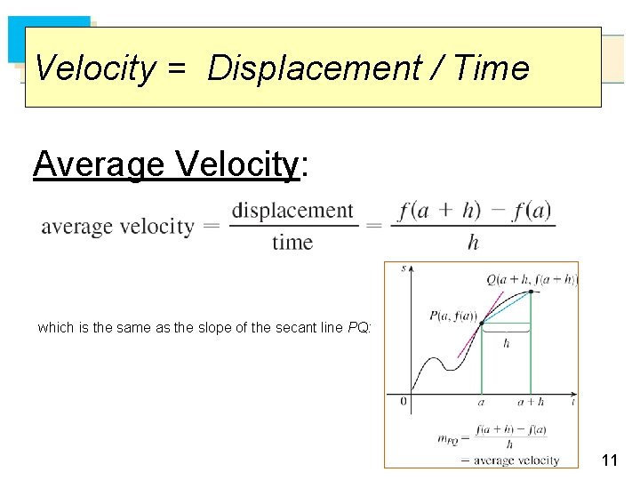 Velocity = Displacement / Time Average Velocity: which is the same as the slope