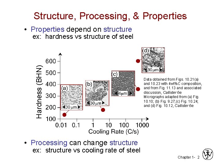 Structure, Processing, & Properties • Properties depend on structure Hardness (BHN) ex: hardness vs