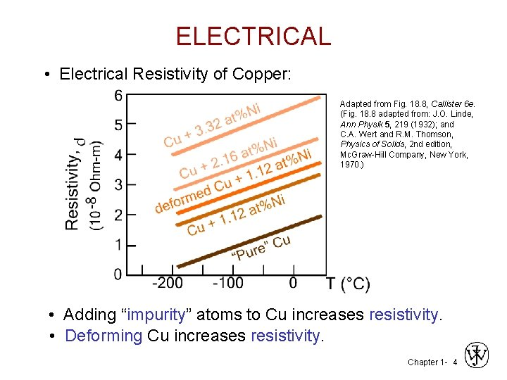 ELECTRICAL • Electrical Resistivity of Copper: Adapted from Fig. 18. 8, Callister 6 e.