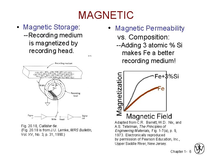 MAGNETIC • Magnetic Storage: --Recording medium is magnetized by recording head. Fig. 20. 18,
