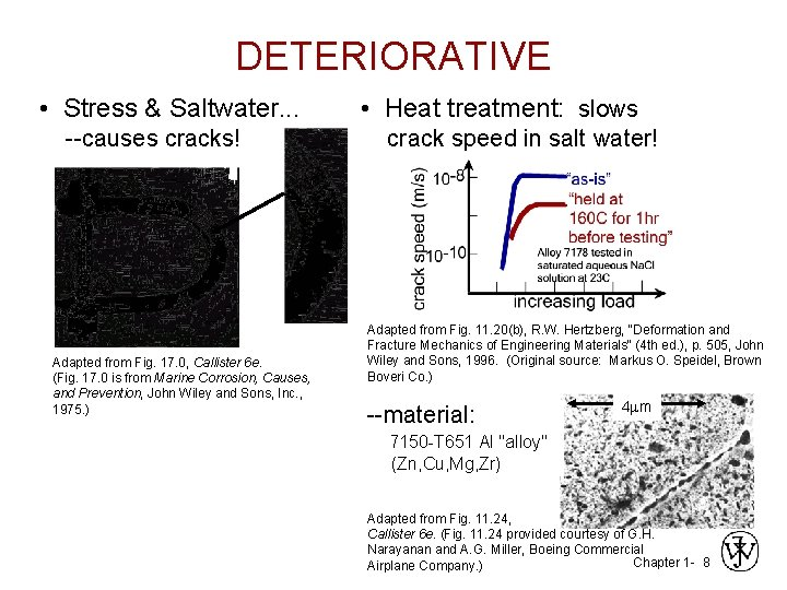 DETERIORATIVE • Stress & Saltwater. . . --causes cracks! Adapted from Fig. 17. 0,