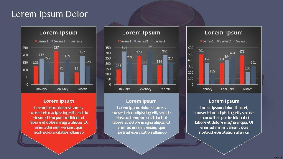 Lorem Ipsum Dolor Lorem Ipsum Series 1 Series 3 Series 1 227 250 177