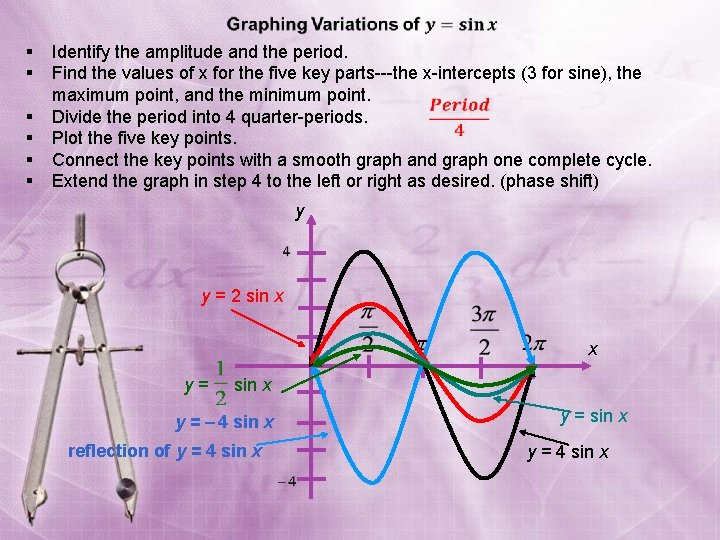 § § § Identify the amplitude and the period. Find the values of x