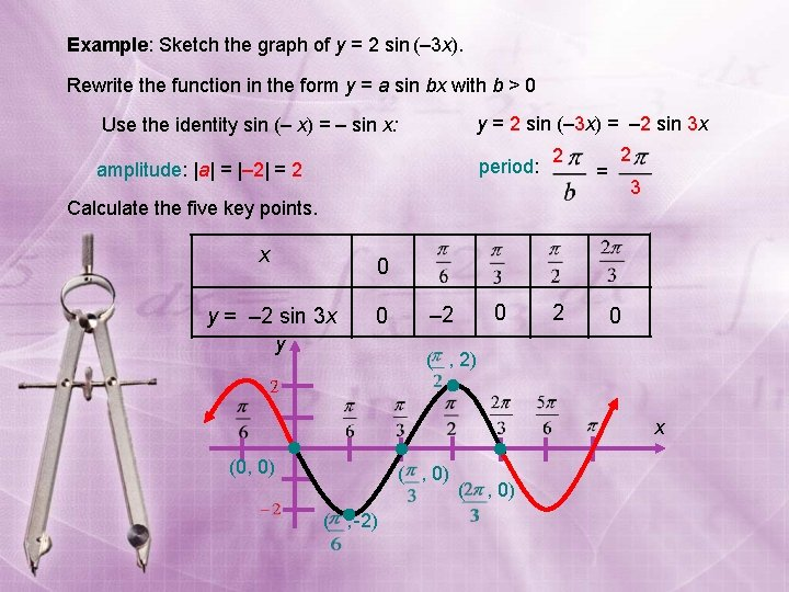 Example: Sketch the graph of y = 2 sin (– 3 x). Rewrite the