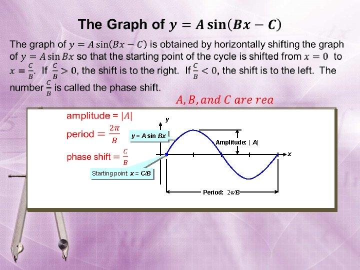 y y = A sin Bx Amplitude:   A  x Starting point: x