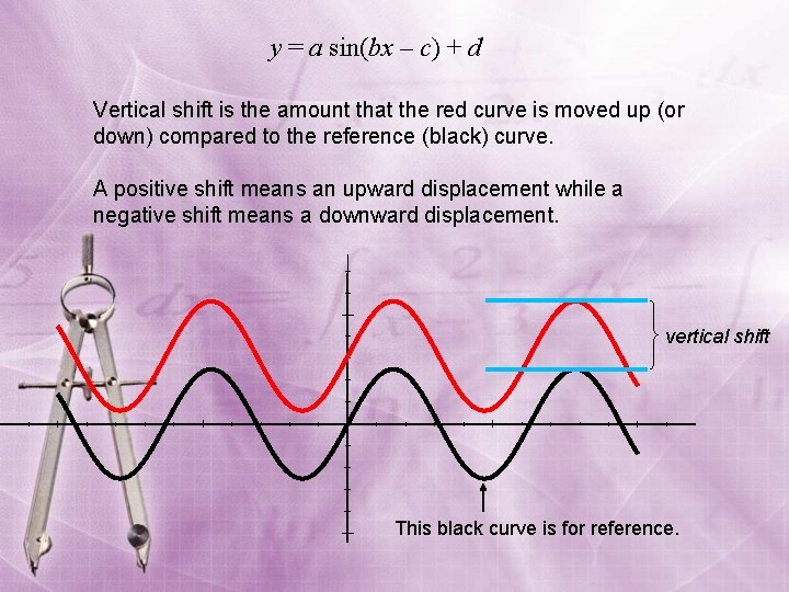 y = a sin(bx – c) + d Vertical shift is the amount