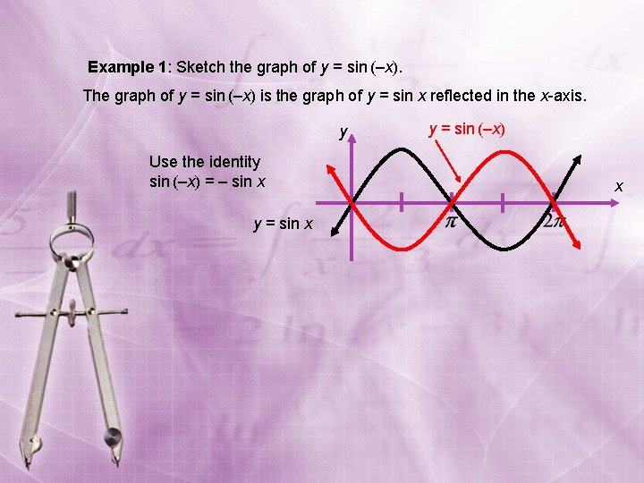 Example 1: Sketch the graph of y = sin (–x). The graph of y